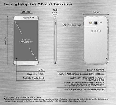Samsung UK, so it looks like we'll get the Grand 2 at some point