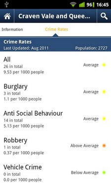 bobbies android app 2